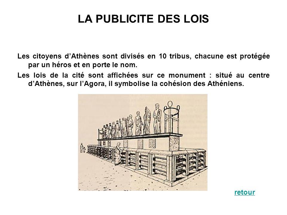 LA PUBLICITE DES LOIS Les citoyens dAthènes sont divisés en 10 tribus, chacune est protégée par un héros et en porte le nom. Les lois de la cité sont