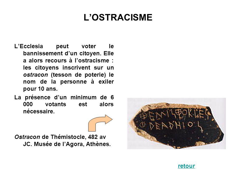 LOSTRACISME LEcclesia peut voter le bannissement dun citoyen. Elle a alors recours à lostracisme : les citoyens inscrivent sur un ostracon (tesson de