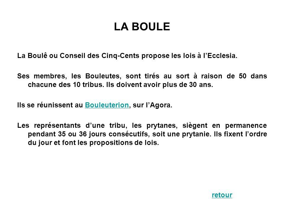 LA BOULE La Boulê ou Conseil des Cinq-Cents propose les lois à lEcclesia. Ses membres, les Bouleutes, sont tirés au sort à raison de 50 dans chacune d