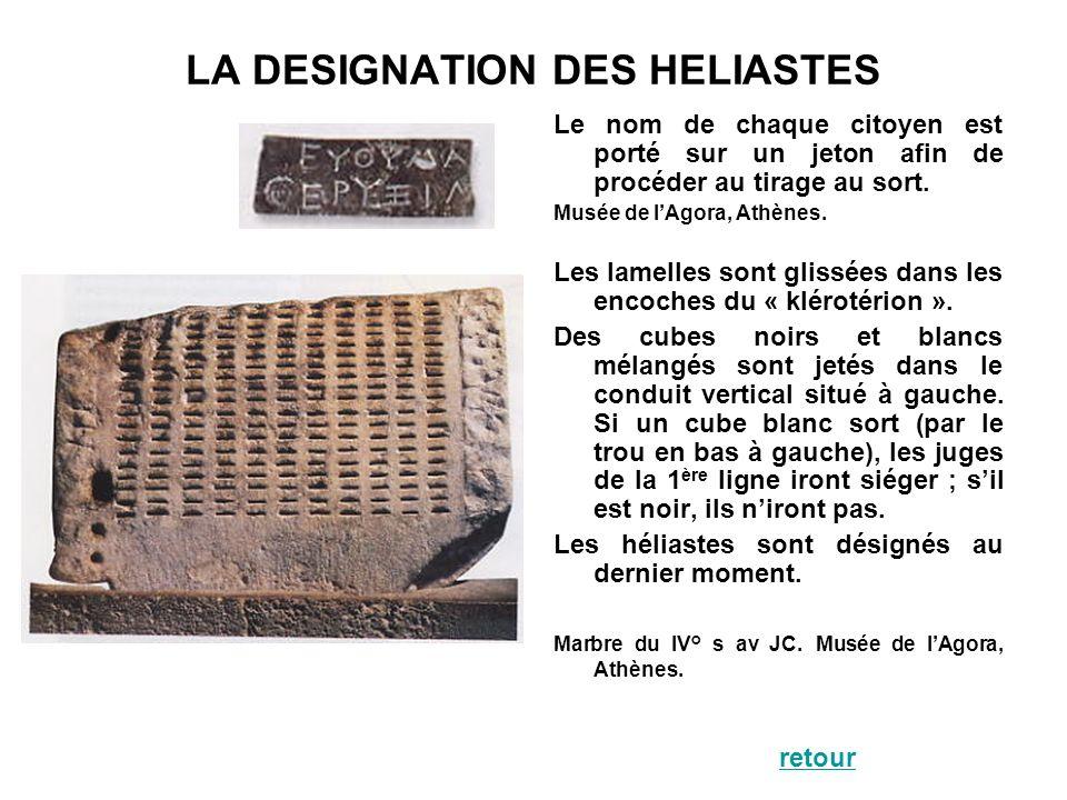 LA DESIGNATION DES HELIASTES Le nom de chaque citoyen est porté sur un jeton afin de procéder au tirage au sort. Musée de lAgora, Athènes. Les lamelle
