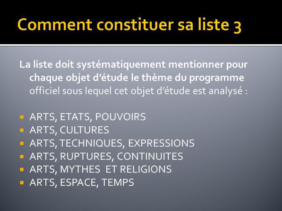 La liste doit systématiquement mentionner pour chaque objet détude le thème du programme officiel sous lequel cet objet détude est analysé : ARTS, ETA