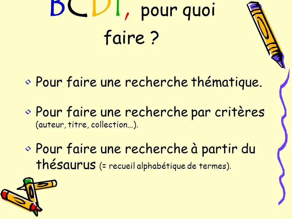 Avant tout, sidentifier dans Avant tout, sidentifier dans BCDI.