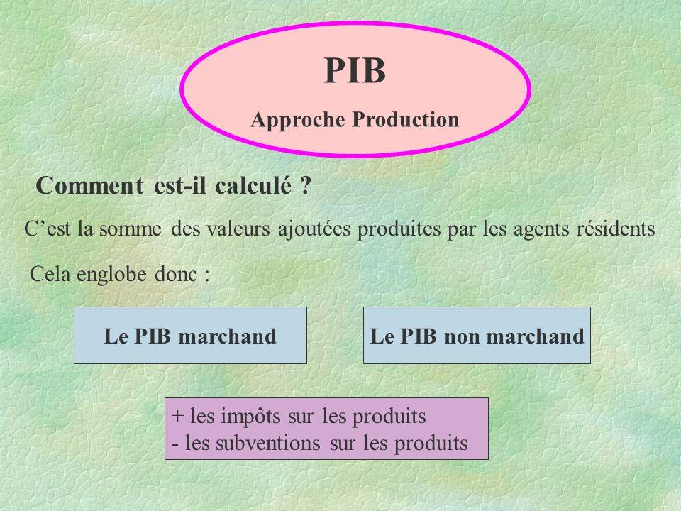 PIB Approche Production Comment est-il calculé .