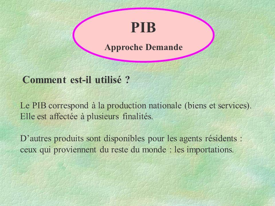 Le PIB correspond à la production nationale (biens et services).