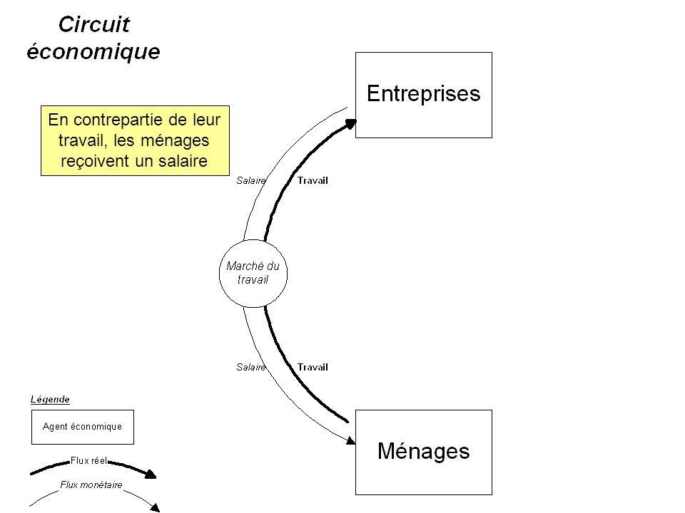 Les ménages français achètent des biens aux entreprises du reste du monde