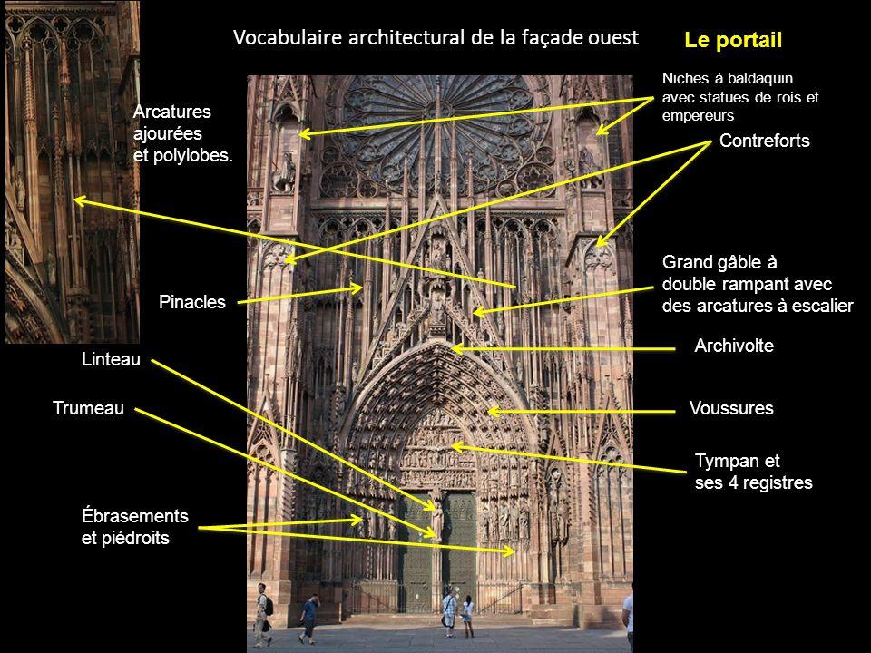 Le niveau de la rose : une architecture hétérogène.