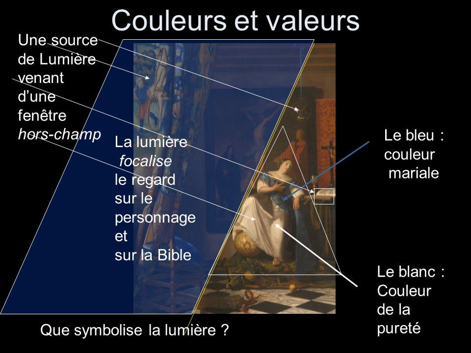 Couleurs et valeurs La lumière focalise le regard sur le personnage et sur la Bible Le bleu : couleur mariale Le blanc : Couleur de la pureté Une sour