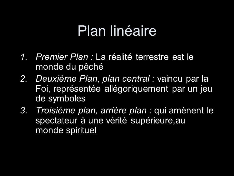 Plan linéaire 1.Premier Plan : La réalité terrestre est le monde du pêché 2.Deuxième Plan, plan central : vaincu par la Foi, représentée allégoriqueme
