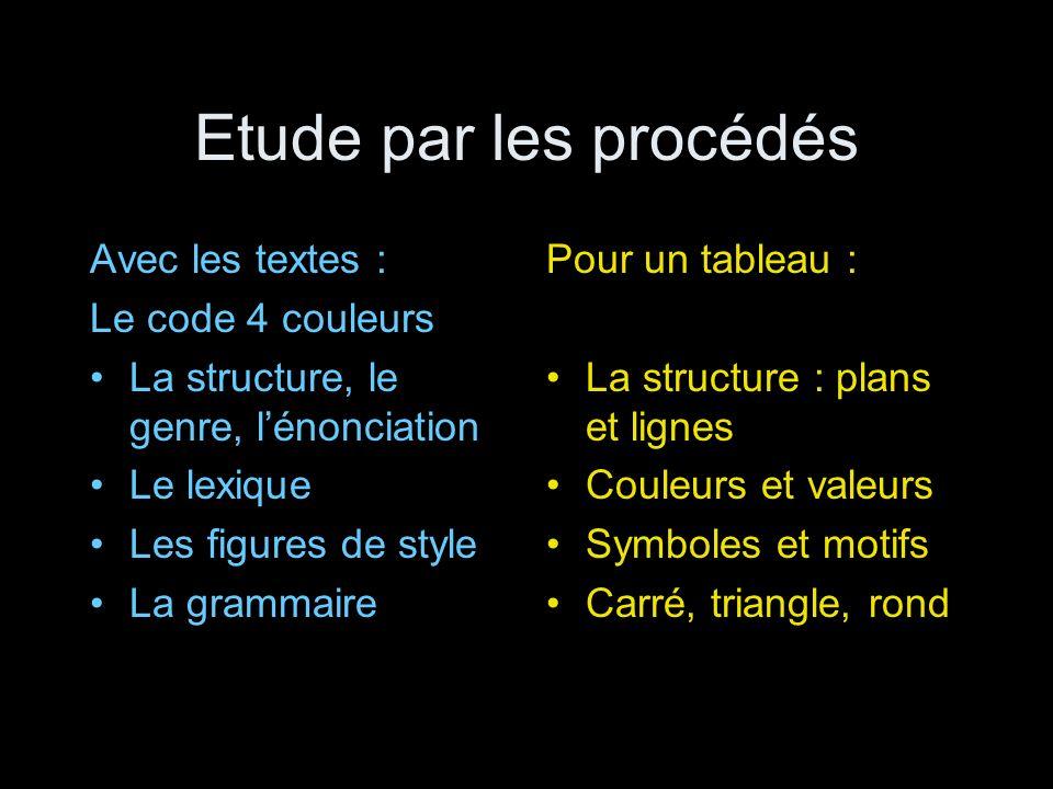 Etude par les procédés Avec les textes : Le code 4 couleurs La structure, le genre, lénonciation Le lexique Les figures de style La grammaire Pour un