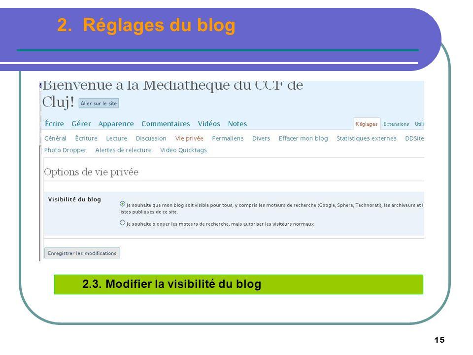 15 2.3. Modifier la visibilité du blog 2. Réglages du blog