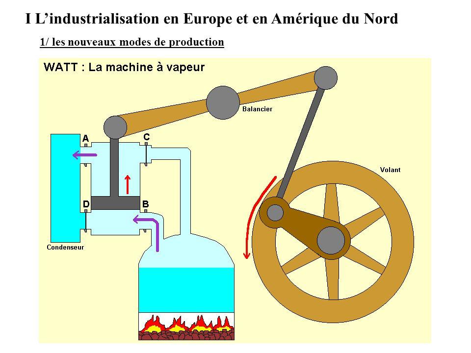 I Lindustrialisation en Europe et en Amérique du Nord 1/ les nouveaux modes de production