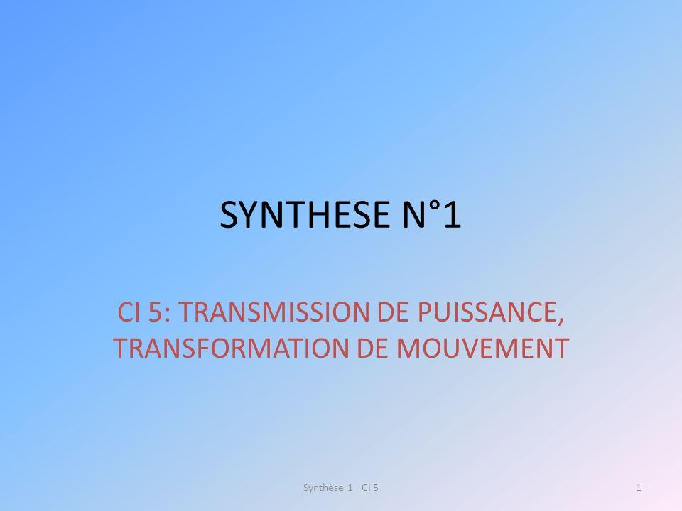 SYNTHESE N°1 CI 5: TRANSMISSION DE PUISSANCE, TRANSFORMATION DE MOUVEMENT 1Synthèse 1 _CI 5