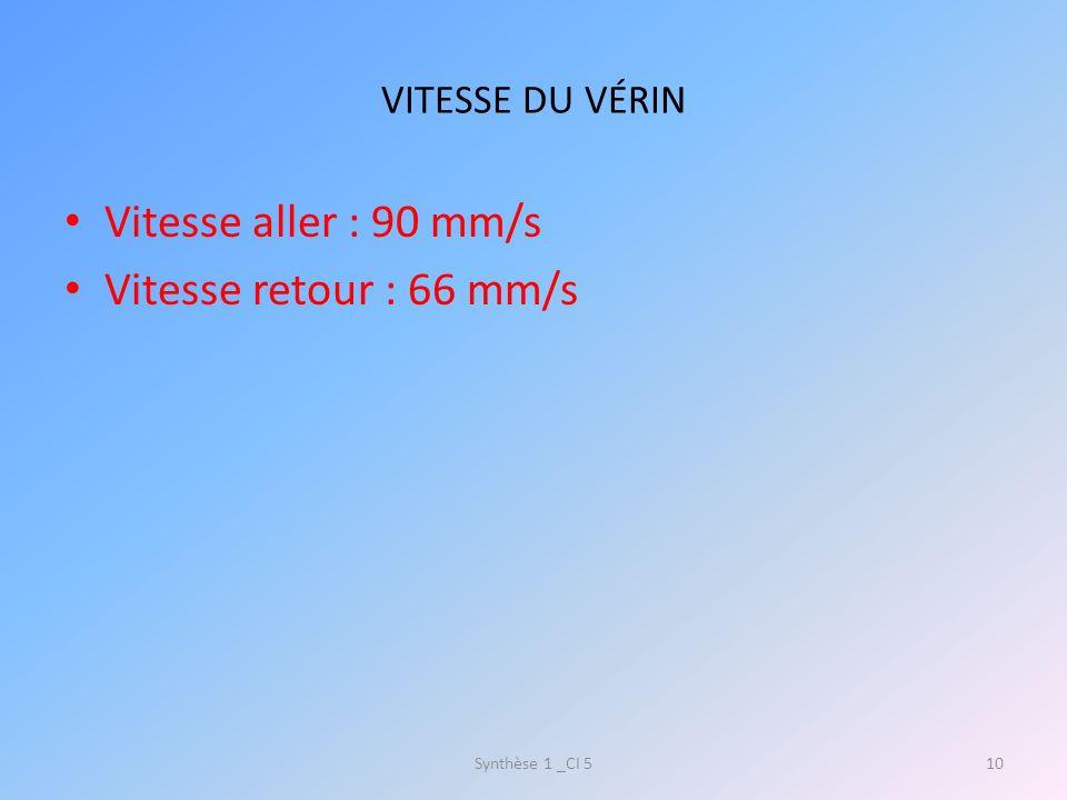 VITESSE DU VÉRIN Vitesse aller : 90 mm/s Vitesse retour : 66 mm/s Synthèse 1 _CI 510