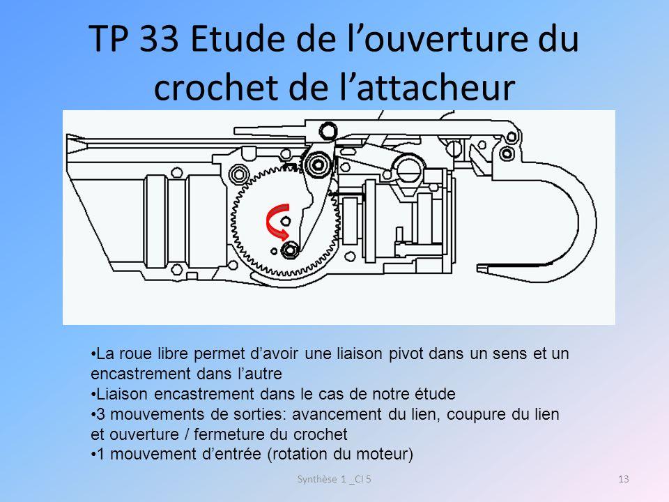 TP 33 Etude de louverture du crochet de lattacheur Synthèse 1 _CI 513 La roue libre permet davoir une liaison pivot dans un sens et un encastrement da