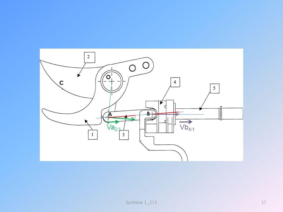 Synthèse 1 _CI 517 Va 2/1 Vb 4/1