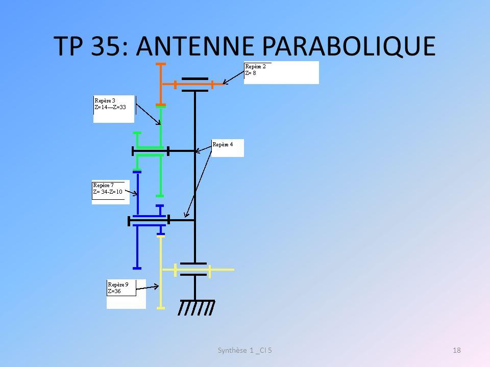 TP 35: ANTENNE PARABOLIQUE Synthèse 1 _CI 518