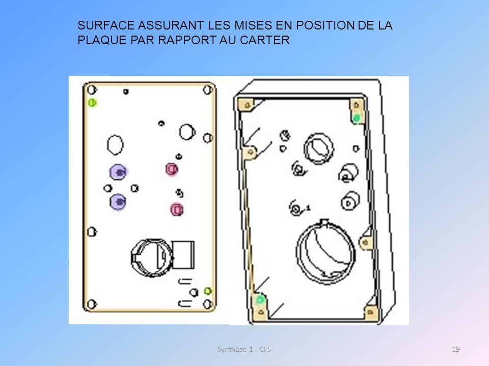 Synthèse 1 _CI 519 SURFACE ASSURANT LES MISES EN POSITION DE LA PLAQUE PAR RAPPORT AU CARTER