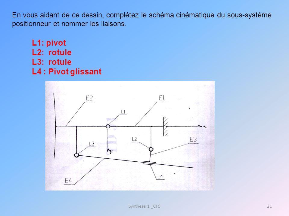 Synthèse 1 _CI 521 En vous aidant de ce dessin, complétez le schéma cinématique du sous-système positionneur et nommer les liaisons. L1: pivot L2: rot