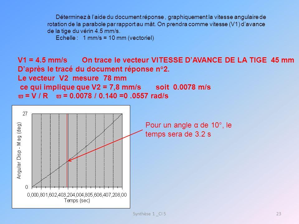 Synthèse 1 _CI 523 Déterminez à laide du document réponse, graphiquement la vitesse angulaire de rotation de la parabole par rapport au mât. On prendr