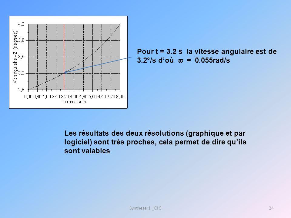 Synthèse 1 _CI 524 Pour t = 3.2 s la vitesse angulaire est de 3.2°/s doù = 0.055rad/s Les résultats des deux résolutions (graphique et par logiciel) s