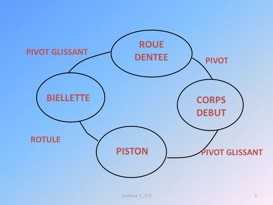 3 CORPS DEBUT BIELLETTE PISTON ROUE DENTEE PIVOT GLISSANT PIVOT ROTULE PIVOT GLISSANT