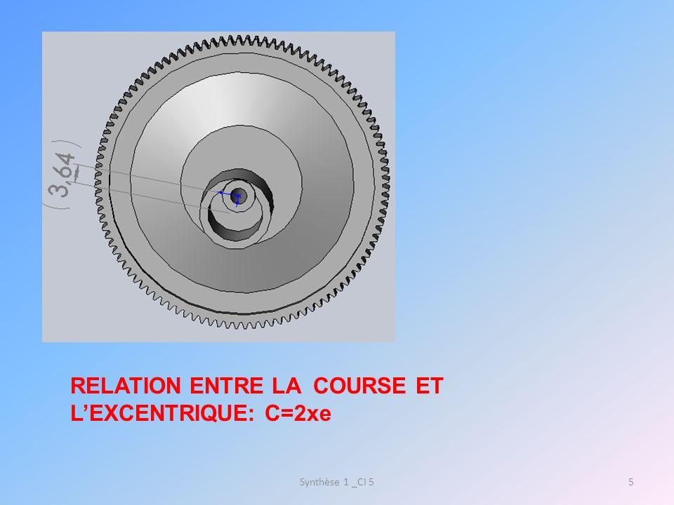 Synthèse 1 _CI 55 RELATION ENTRE LA COURSE ET LEXCENTRIQUE: C=2xe