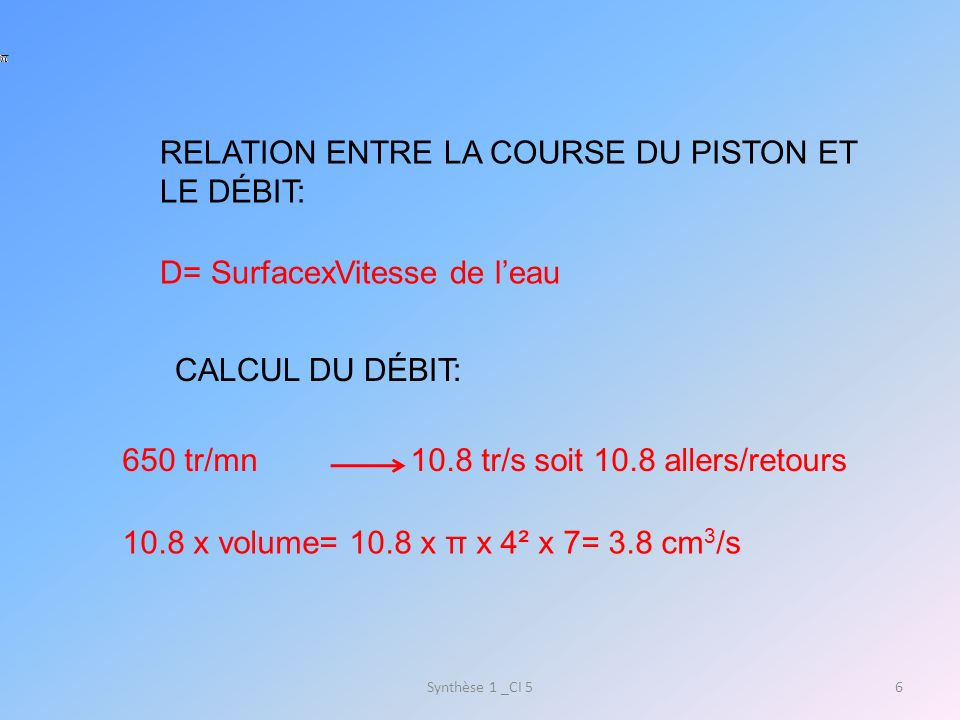 Synthèse 1 _CI 56 RELATION ENTRE LA COURSE DU PISTON ET LE DÉBIT: D= SurfacexVitesse de leau CALCUL DU DÉBIT: 650 tr/mn10.8 tr/s soit 10.8 allers/reto