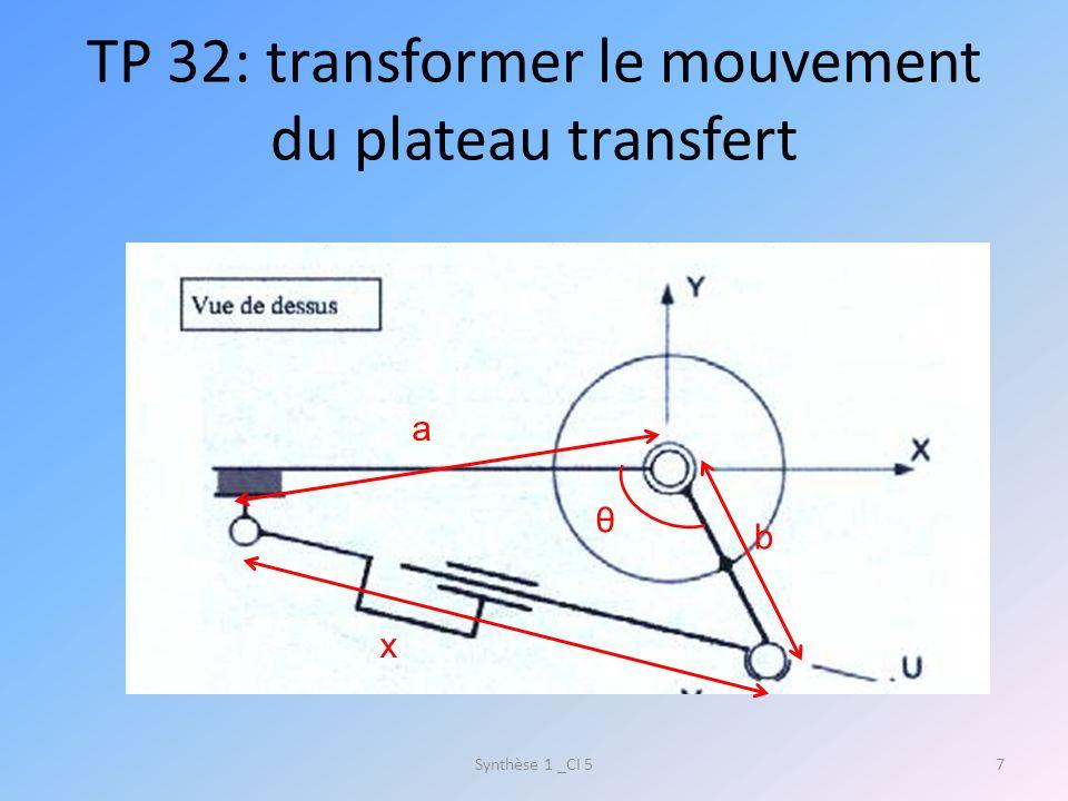 TP 32: transformer le mouvement du plateau transfert Synthèse 1 _CI 57 a b x θ