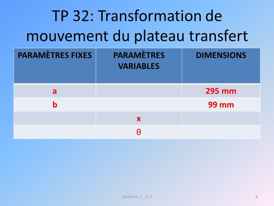 TP 32: Transformation de mouvement du plateau transfert PARAMÈTRES FIXESPARAMÈTRES VARIABLES DIMENSIONS a295 mm b99 mm x θ Synthèse 1 _CI 58