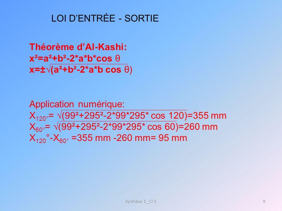 9 LOI DENTRÉE - SORTIE Théorème dAl-Kashi: x²=a²+b²-2*a*b*cos θ x=±(a²+b²-2*a*b cos θ) Application numérique: X 120° = (99²+295²-2*99*295* cos 120)=35