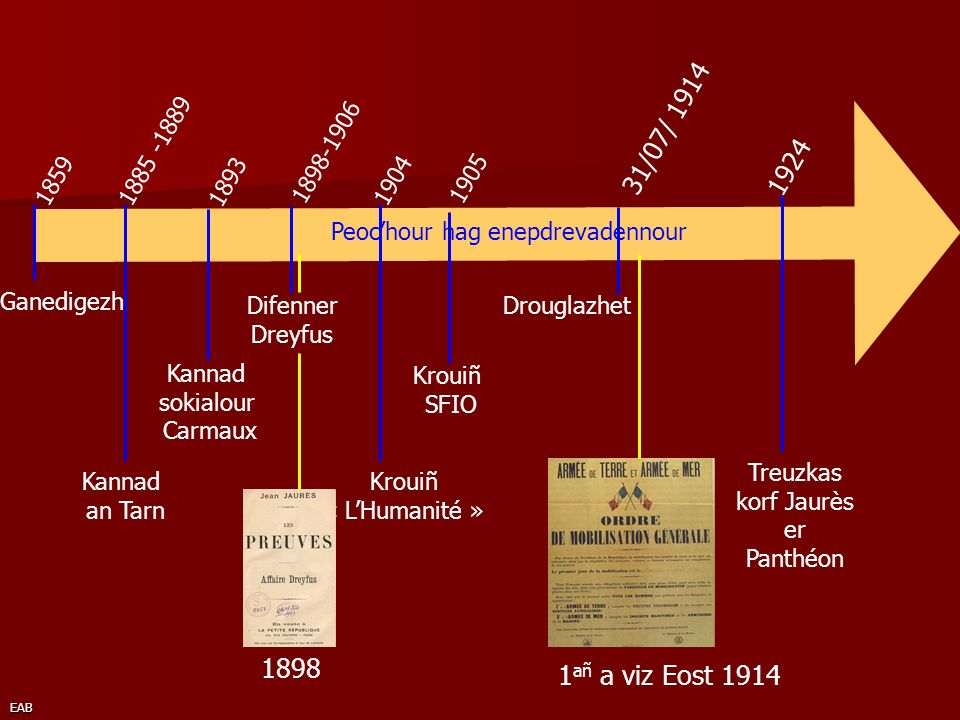 EAB 1885 -1889 Kannad an Tarn 1859 Ganedigezh 1893 Kannad sokialour Carmaux 1898-1906 Difenner Dreyfus 1904 Krouiñ « LHumanité » 1905 Krouiñ SFIO 31/0