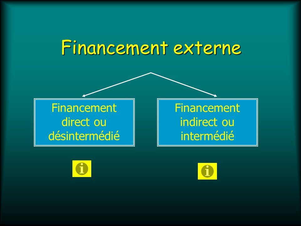 Agents à capacité de financement Marché financier Financement direct ou désintermédié Agents à besoins de financement Achats de titres Emission de titres