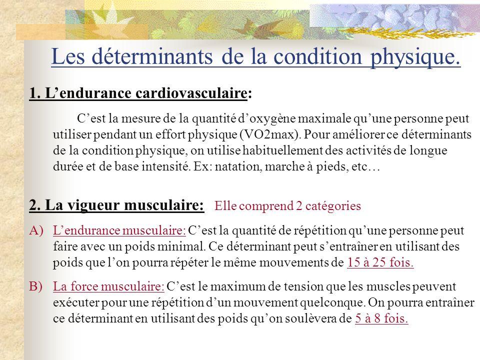 Comment améliorer la condition physique.Avec la formule F.A.I.T.