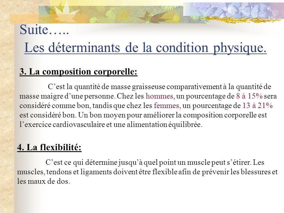 Les déterminants de la condition physique.1.