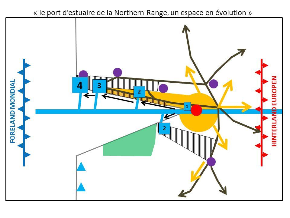 1 2 2 3 4 FORELAND MONDIALHINTERLAND EUROPEN « le port destuaire de la Northern Range, un espace en évolution »