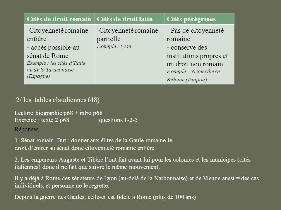 Cités de droit romainCités de droit latinCités pérégrines -Citoyenneté romaine entière - accès possible au sénat de Rome Exemple : les cités dItalie ou de la Taraconaise (Espagne) -Citoyenneté romaine partielle Exemple : Lyon - Pas de citoyenneté romaine - conserve des institutions propres et un droit non romain Exemple : Nicomédie en Bithinie (Turquie ) 2/ les tables claudiennes (48) Lecture biographie p68 + intro p68 Exercice : texte 2 p68questions 1-2-5 Réponses 1.