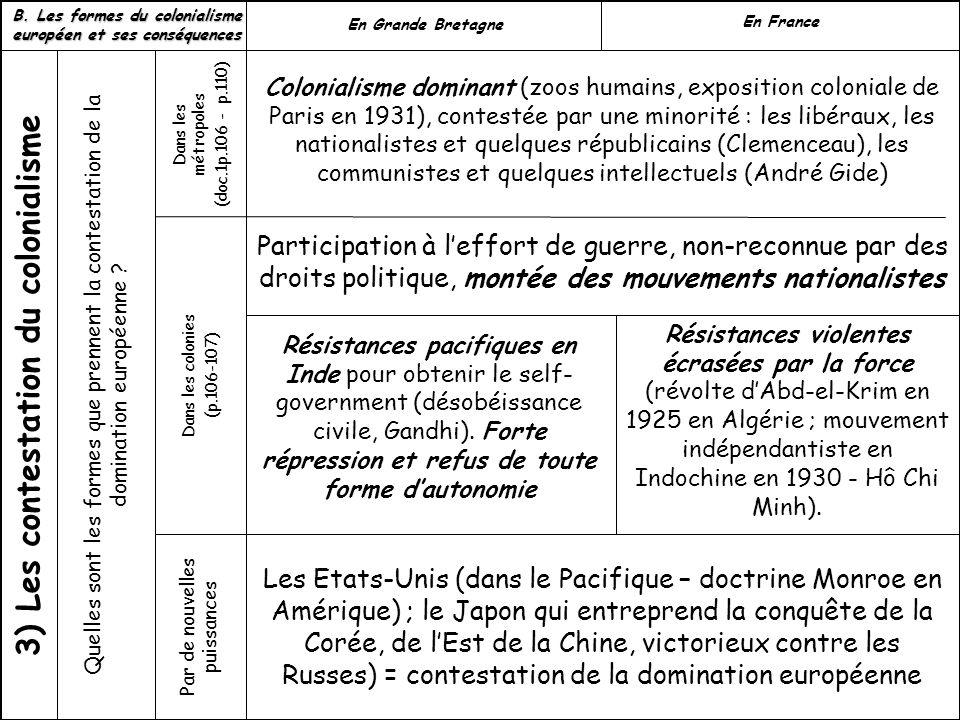 Les Etats-Unis (dans le Pacifique – doctrine Monroe en Amérique) ; le Japon qui entreprend la conquête de la Corée, de lEst de la Chine, victorieux co