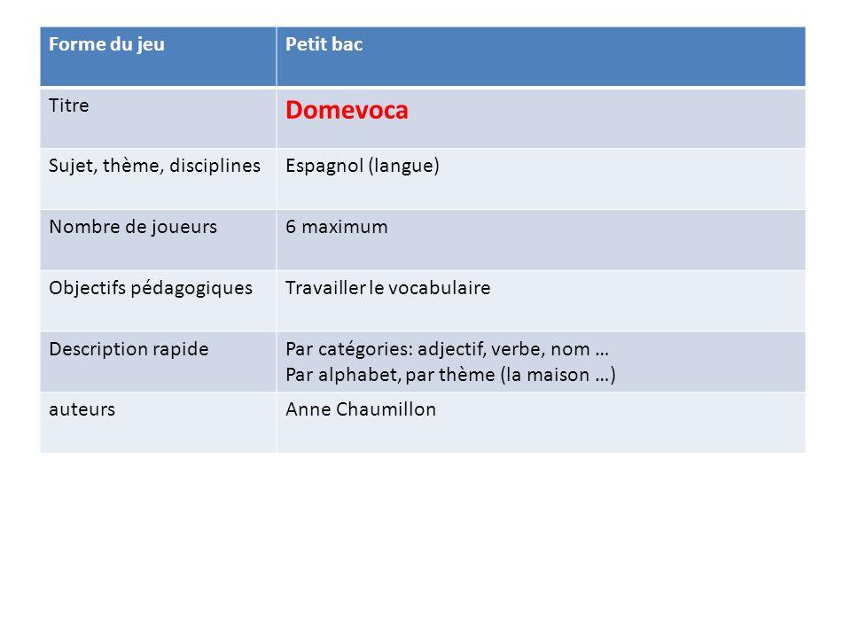Forme du jeuPetit bac Titre Domevoca Sujet, thème, disciplinesEspagnol (langue) Nombre de joueurs6 maximum Objectifs pédagogiquesTravailler le vocabul