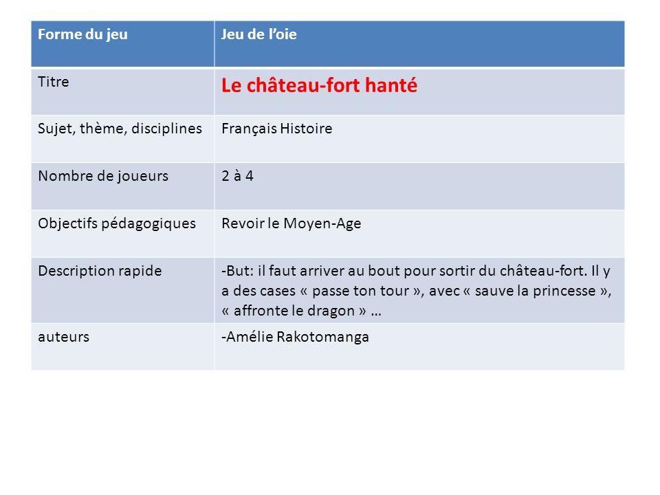 Forme du jeuJeu de loie Titre Le château-fort hanté Sujet, thème, disciplinesFrançais Histoire Nombre de joueurs2 à 4 Objectifs pédagogiquesRevoir le