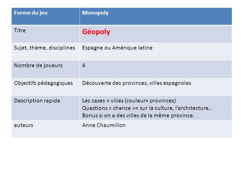 Forme du jeuMonopoly Titre Géopoly Sujet, thème, disciplinesEspagne ou Amérique latine Nombre de joueurs4 Objectifs pédagogiquesDécouverte des provinc