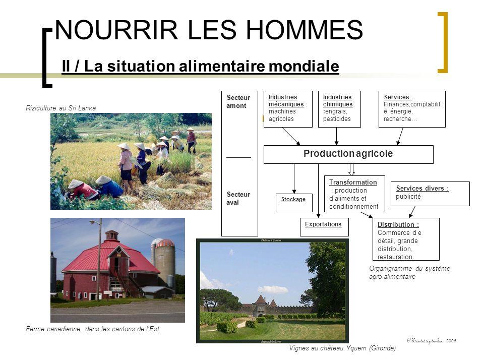 NOURRIR LES HOMMES II / La situation alimentaire mondiale P.Boutet.septembre 2006 Production agricole Industries mécaniques : machines agricoles Indus