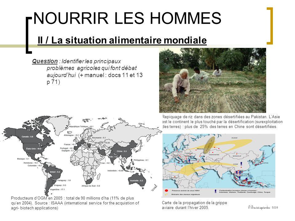 NOURRIR LES HOMMES II / La situation alimentaire mondiale Question : Identifier les principaux problèmes agricoles qui font débat aujourdhui (+ manuel