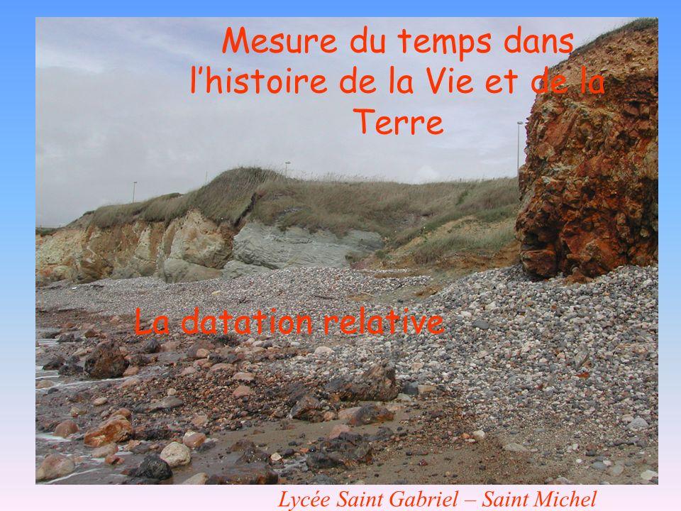 La datation relative Mesure du temps dans lhistoire de la Vie et de la Terre Lycée Saint Gabriel – Saint Michel