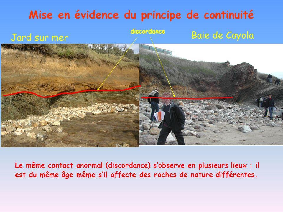 Le même contact anormal (discordance) sobserve en plusieurs lieux : il est du même âge même sil affecte des roches de nature différentes. Jard sur mer