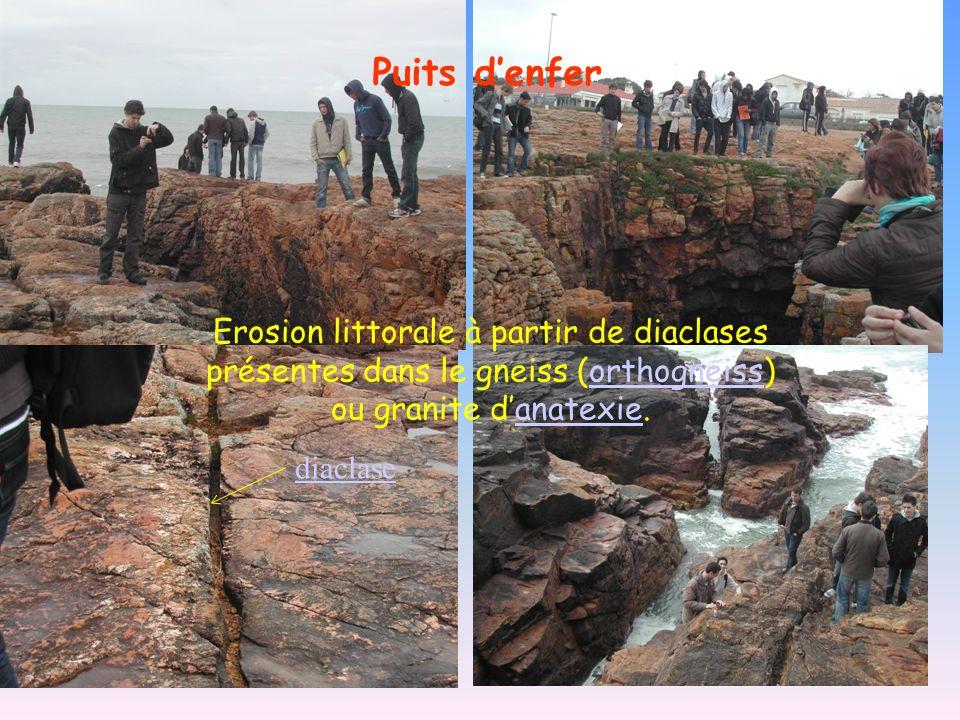 Erosion littorale à partir de diaclases présentes dans le gneiss (orthogneiss) ou granite danatexie.orthogneissanatexie diaclase Puits denfer