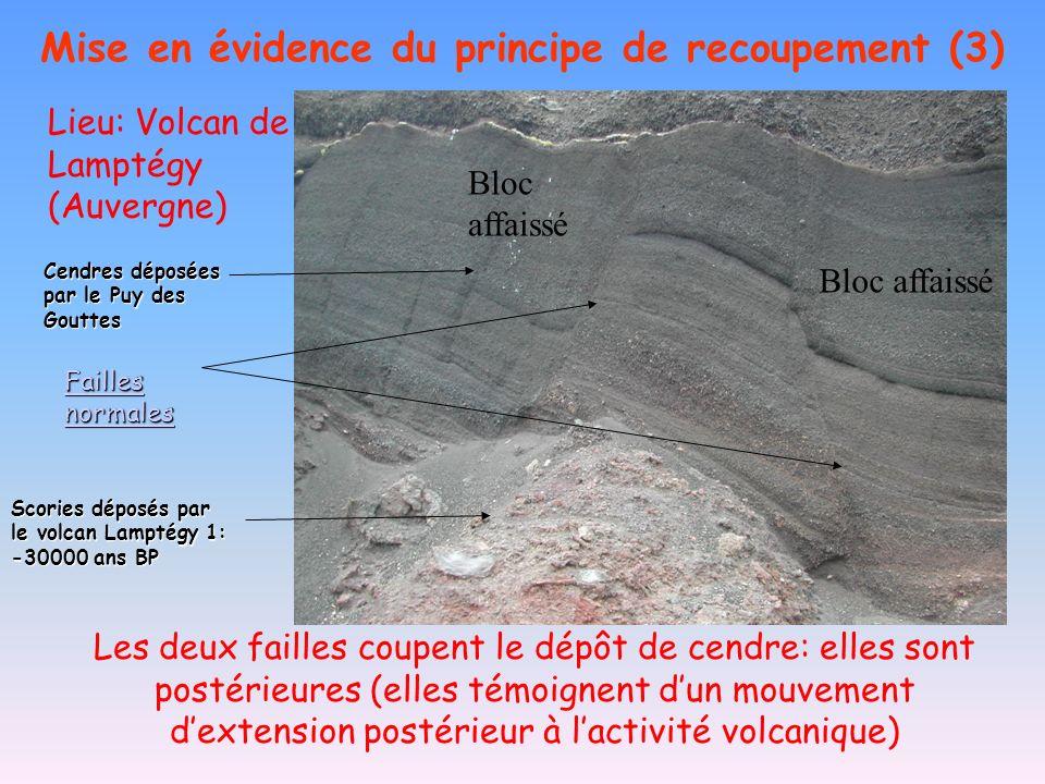 Failles normales Failles normales Scories déposés par le volcan Lamptégy 1: -30000 ans BP 1 Mise en évidence du principe de recoupement (3) Lieu: Volc