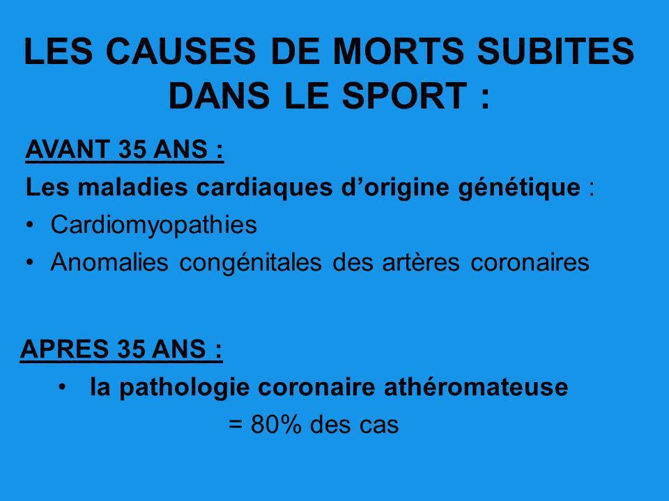 LES CAUSES DE MORTS SUBITES DANS LE SPORT : APRES 35 ANS : la pathologie coronaire athéromateuse = 80% des cas AVANT 35 ANS : Les maladies cardiaques