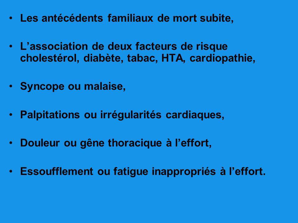 Les antécédents familiaux de mort subite, Lassociation de deux facteurs de risque cholestérol, diabète, tabac, HTA, cardiopathie, Syncope ou malaise,