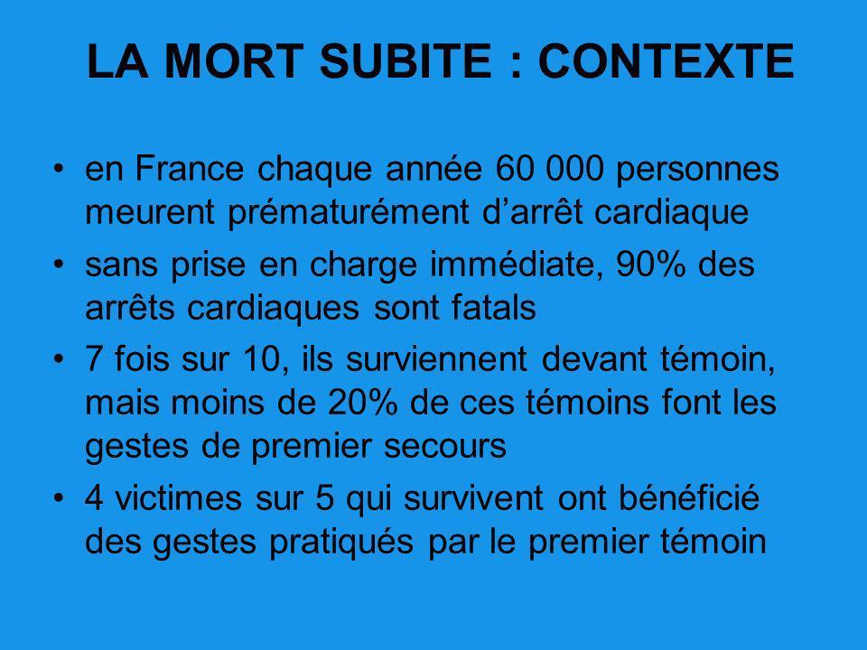 LA MORT SUBITE : CONTEXTE en France chaque année 60 000 personnes meurent prématurément darrêt cardiaque sans prise en charge immédiate, 90% des arrêt