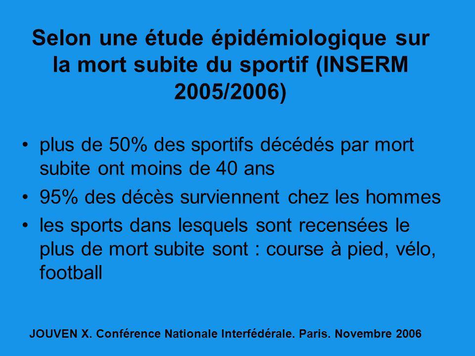 plus de 50% des sportifs décédés par mort subite ont moins de 40 ans 95% des décès surviennent chez les hommes les sports dans lesquels sont recensées